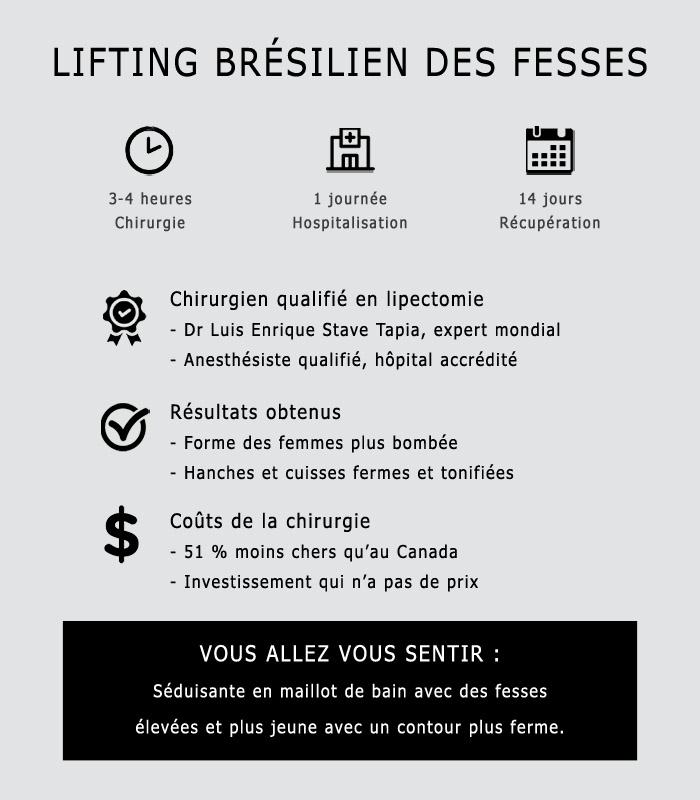 Lifting brésilien des fesses