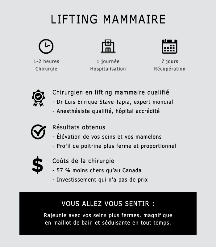 Lifting mammaire sommaire