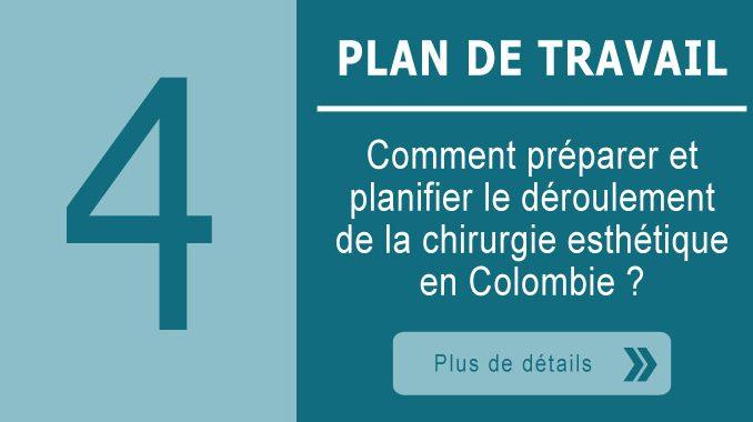 Plan de travail d'une chirurgie esthétique en Colombie