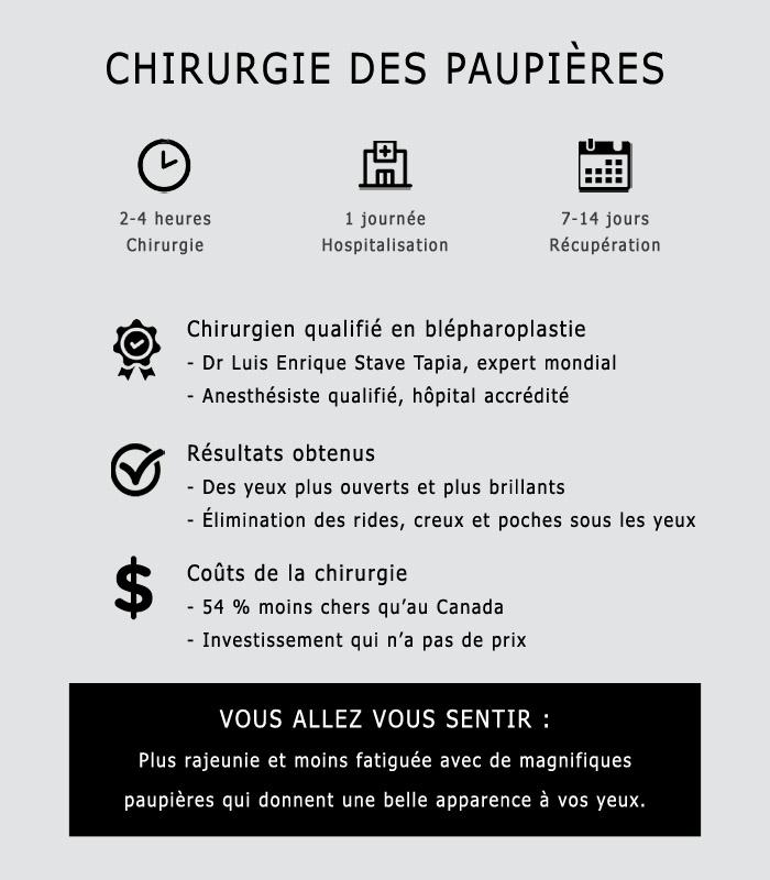 chirurgie-paupieres-2