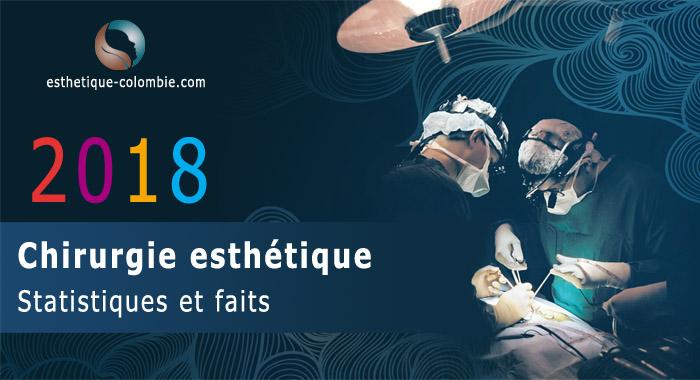 chirurgie-esthetique-2018