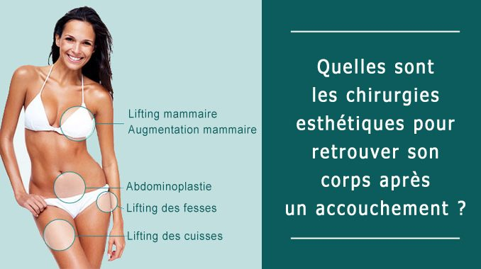 Chirurgies pour un Mommy Makeover