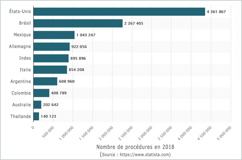 statistiques-2018