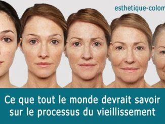 Processus du vieillissement