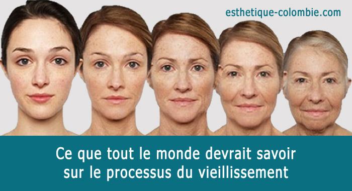 processus-vieillissement