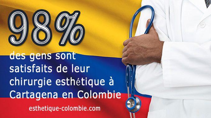 Satisfaction chirurgie esthétique en Colombie