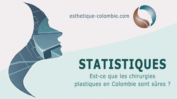 Est-ce que les chirurgies plastiques en Colombie sont sûres ?