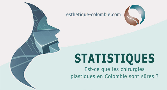 statistiques-chirurgies-colombie