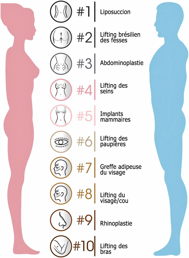 types-populaires